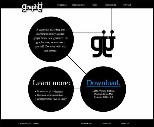 the graphy website